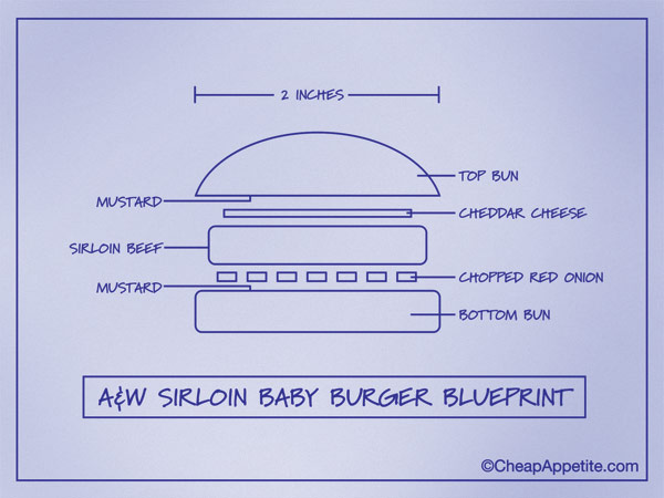A&W Sirloin Baby Burger Blueprint