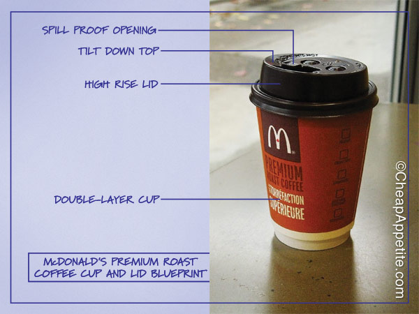 McDonald's Coffee Blueprint
