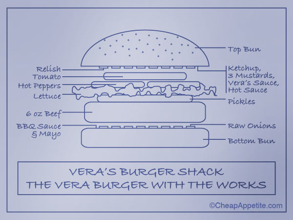 Vera's Burger Shack: The Vera Burger with the Works Blueprint