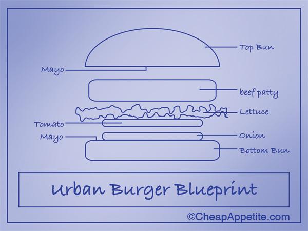 Blueprint for Urban Burger